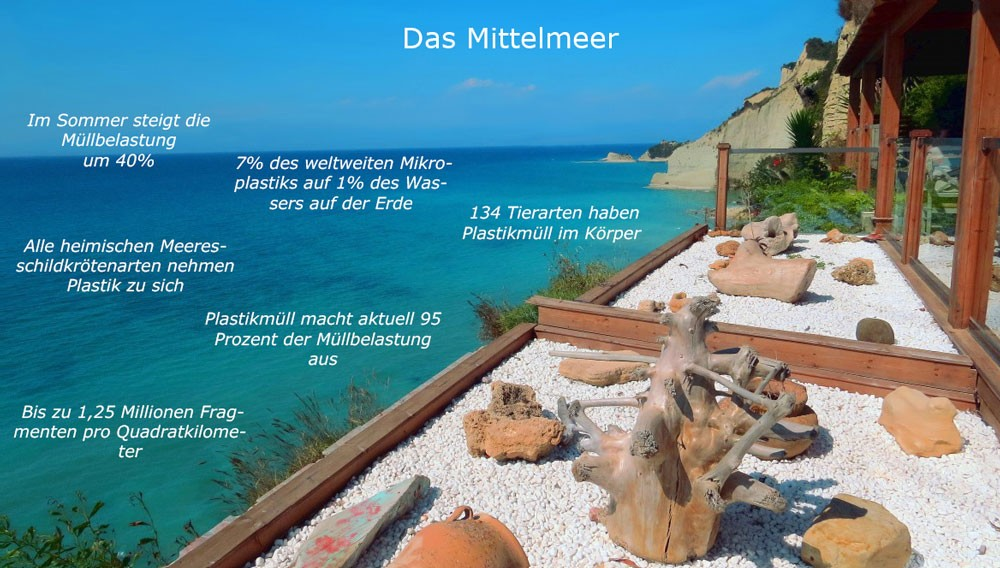 Müll im Mittelmeer