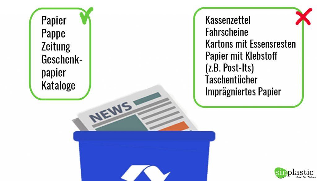richtiges papier recycling